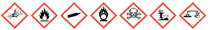 dangerous substances icon set